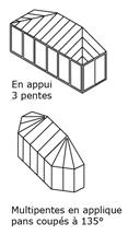 Veranda-multipente