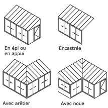 Veranda-standard-noue-et-aretier